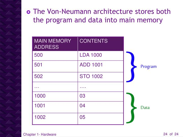 The Von-Neumann architecture stores both the program and data into main memory