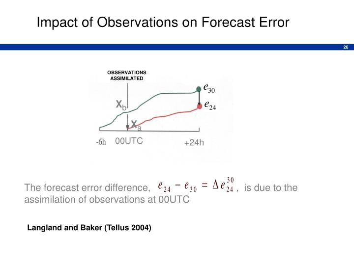 Impact of Observations on Forecast Error