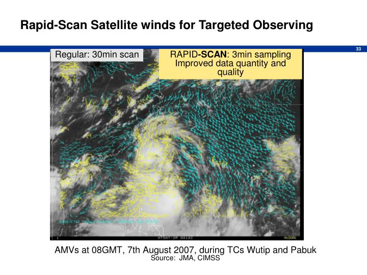 Rapid-Scan Satellite winds for Targeted Observing