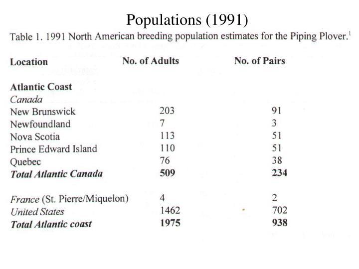 Populations (1991)