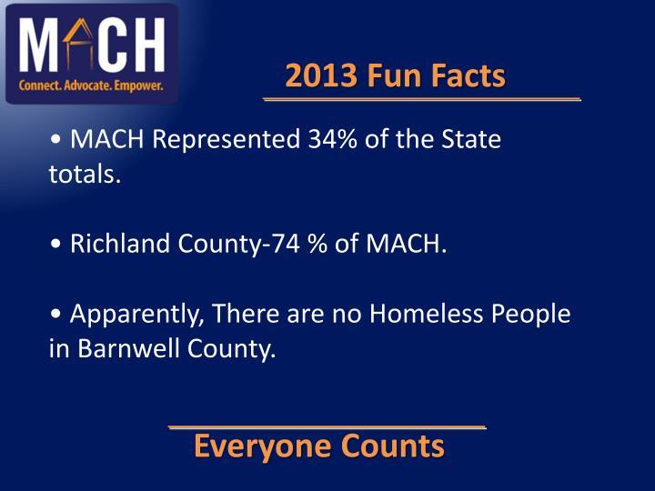 2013 Fun Facts