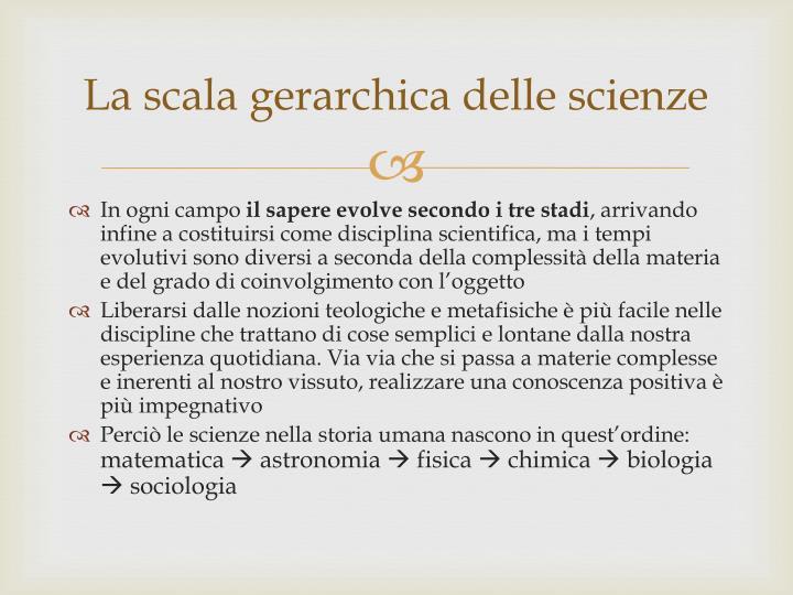 La scala gerarchica delle scienze