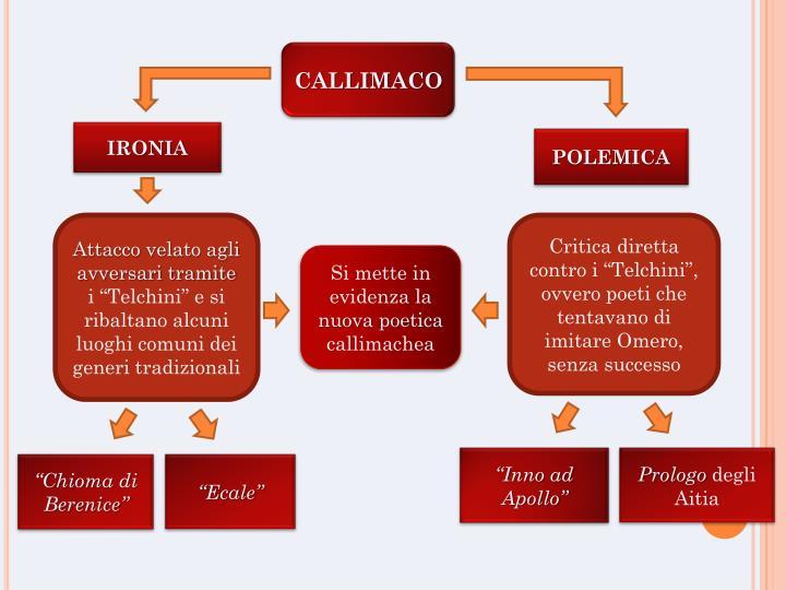 CALLIMACO
