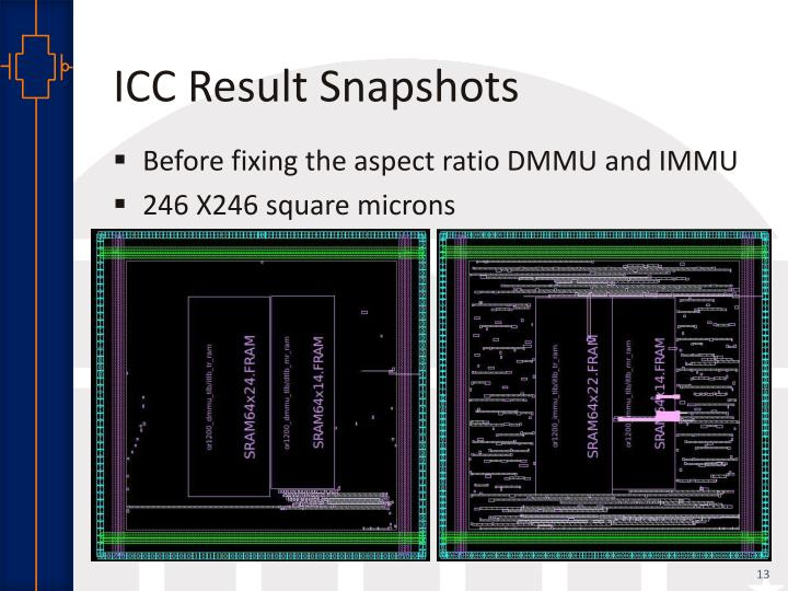ICC Result Snapshots