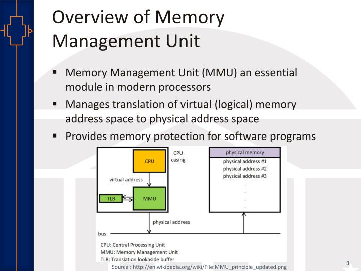 Overview of memory management unit