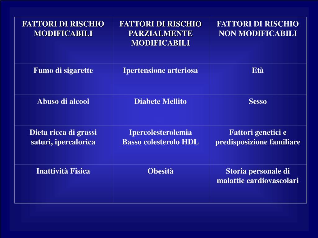 PPT - Malattie dell'apparato cardiovascolare PowerPoint..