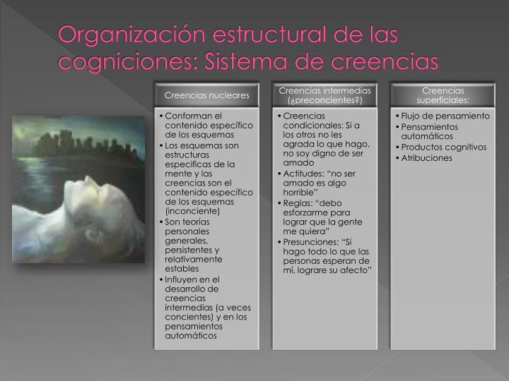 Organización estructural de las cogniciones: Sistema de creencias