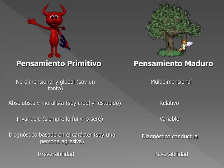 Pensamiento Primitivo
