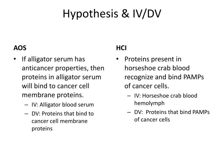 Hypothesis & IV/DV