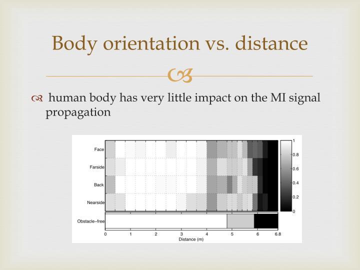 Body orientation vs.