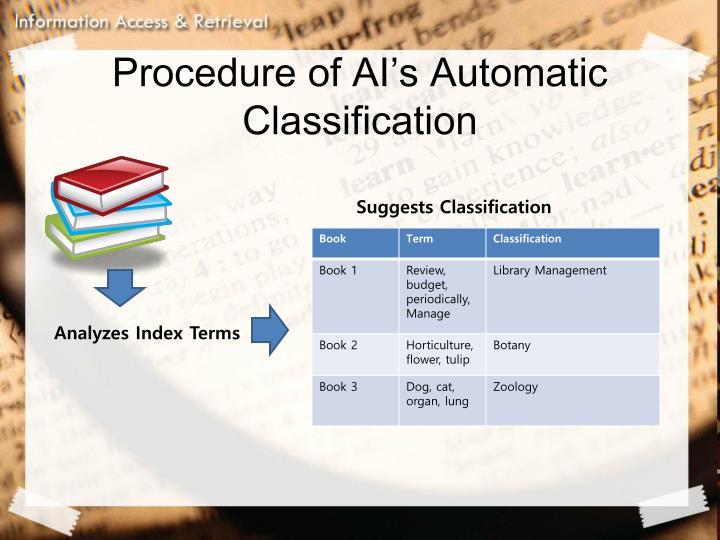 Procedure of AI's Automatic Classification