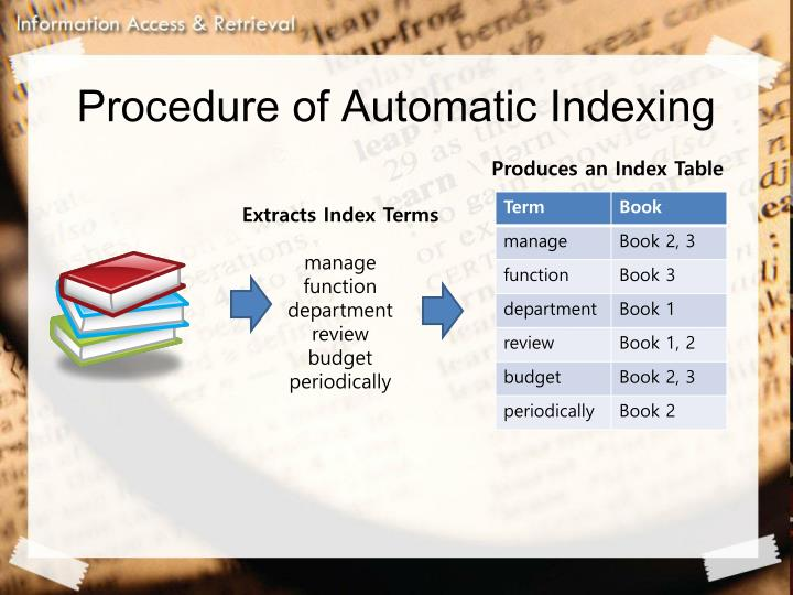 Procedure of Automatic Indexing