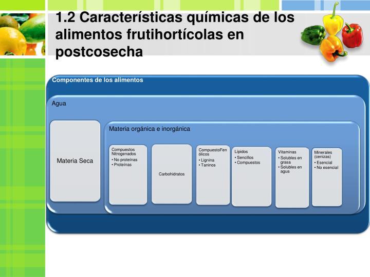1.2 Características químicas de los alimentos