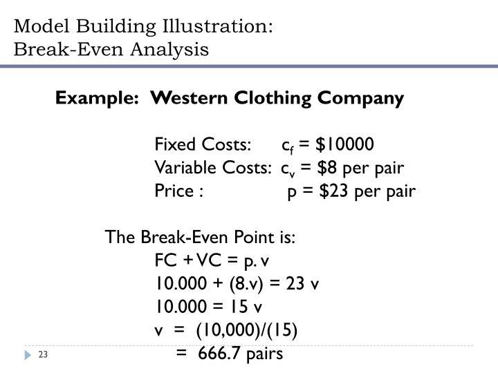 Model Building Illustration: