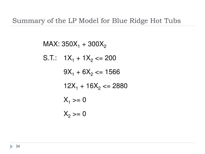Summary of the LP Model for Blue Ridge Hot Tubs