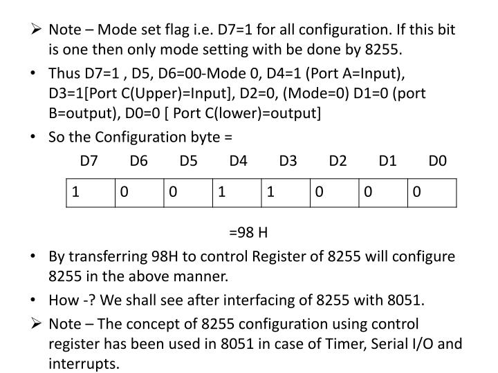 Note – Mode set flag i.e. D7=1 for all configuration. If this bit is one then only mode setting with be done by 8255.