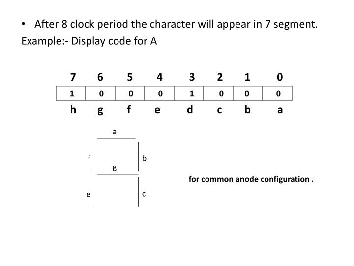 After 8 clock period the character will appear in 7 segment.