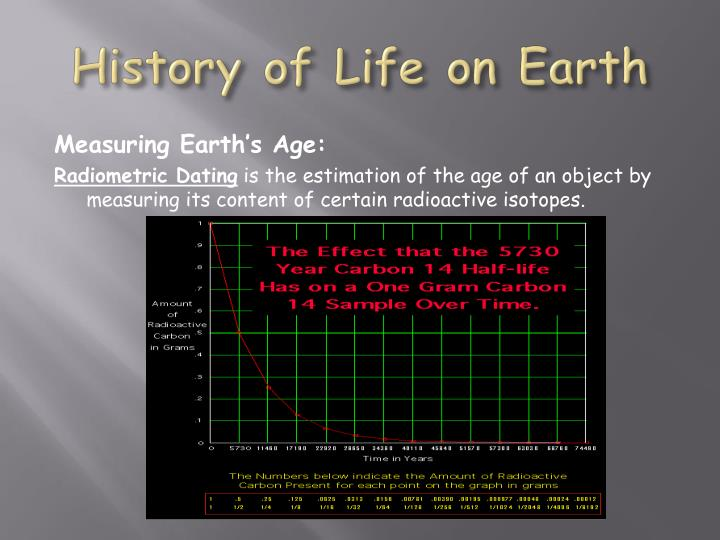 how old is earth according to radiometric dating