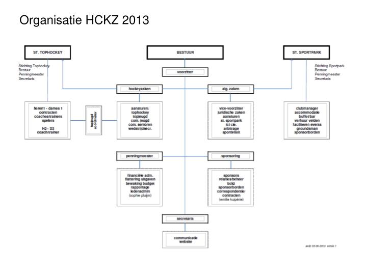 Organisatie HCKZ 2013
