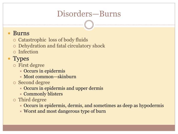 Disorders—Burns