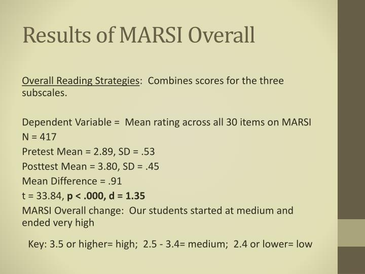 Results of MARSI Overall