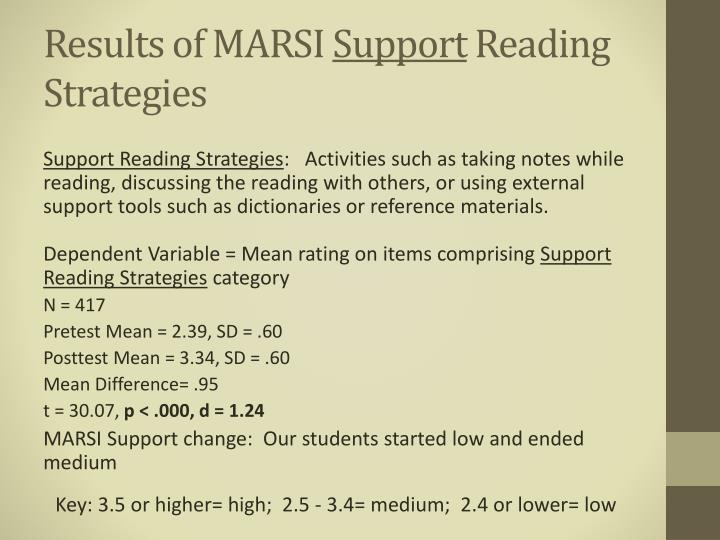 Results of MARSI