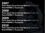 first inner solar system results from the pan starrs 1 telescope2