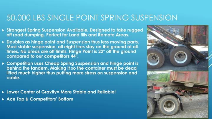 Strongest Spring Suspension Available, Designed to take rugged off road dumping. Perfect for Land fills and Remote Areas.