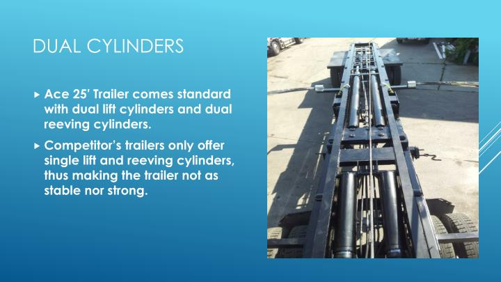 Ace 25′ Trailer comes standard with dual lift cylinders and dual reeving cylinders.