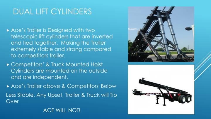 Ace's Trailer is Designed with two telescopic lift cylinders that are inverted and tied together.  Making the Trailer extremely stable and strong compared to competitors trailer.