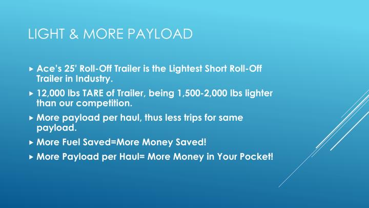 Ace's 25′ Roll-Off Trailer is the Lightest Short Roll-Off Trailer in Industry.