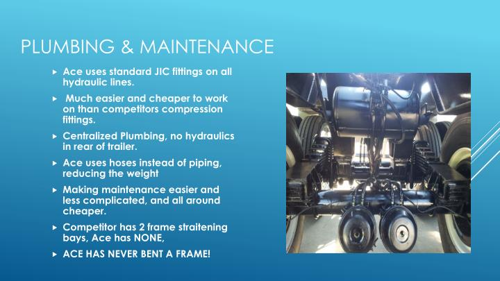 Ace uses standard JIC fittings on all hydraulic lines.