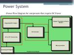 power system4
