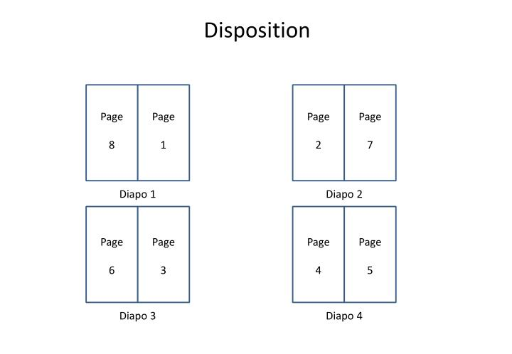 disposition n.