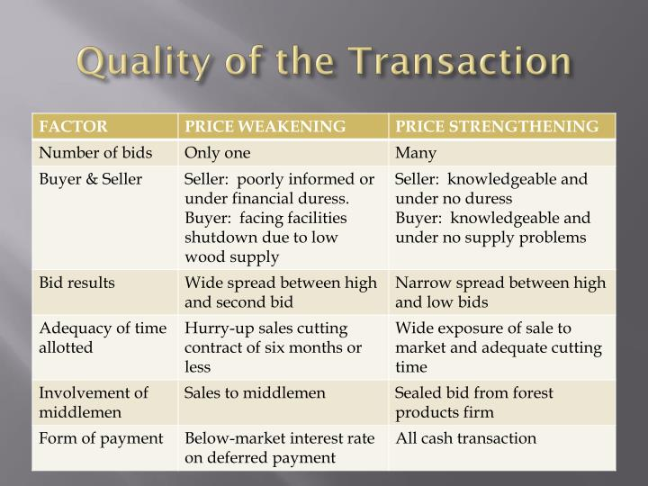 Quality of the Transaction