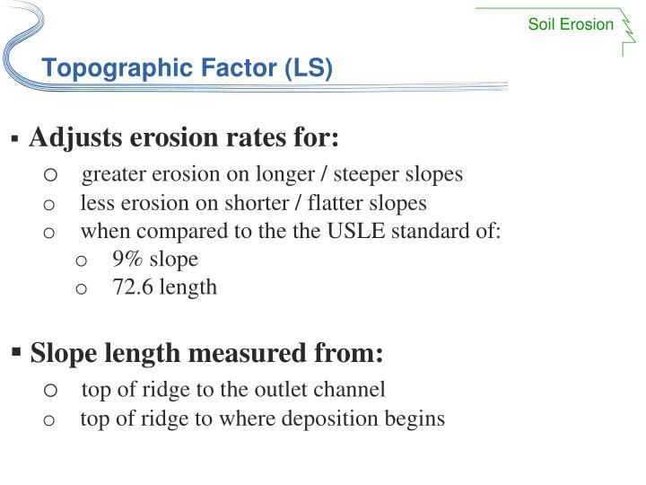 Topographic Factor (LS)