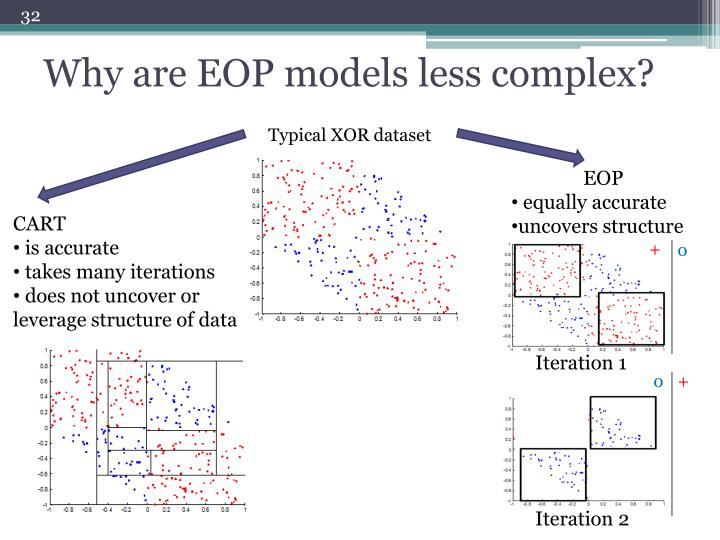 Why are EOP models less complex?