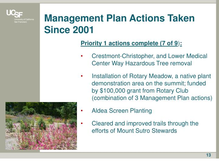 Management Plan Actions Taken Since 2001