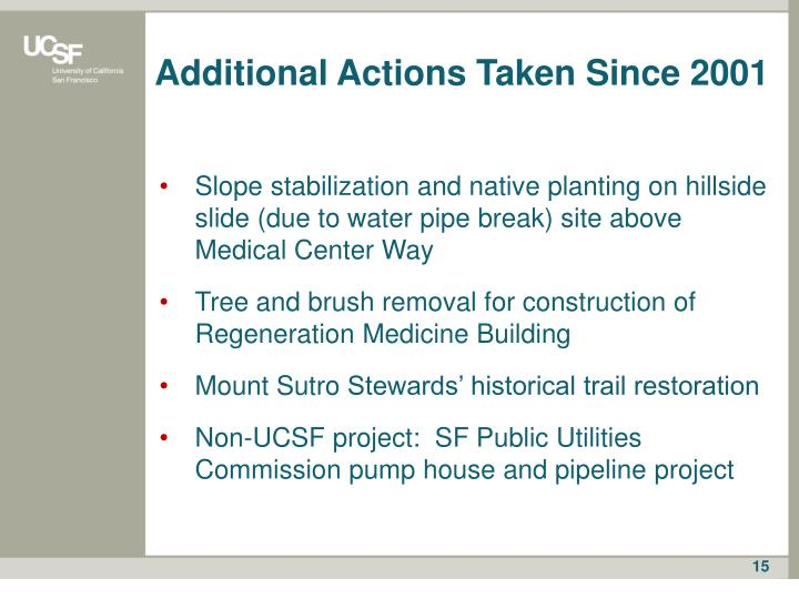 Additional Actions Taken Since 2001