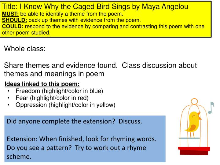 i know why the caged bird sings rhyme scheme