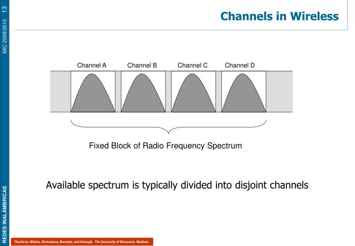 Channels in Wireless