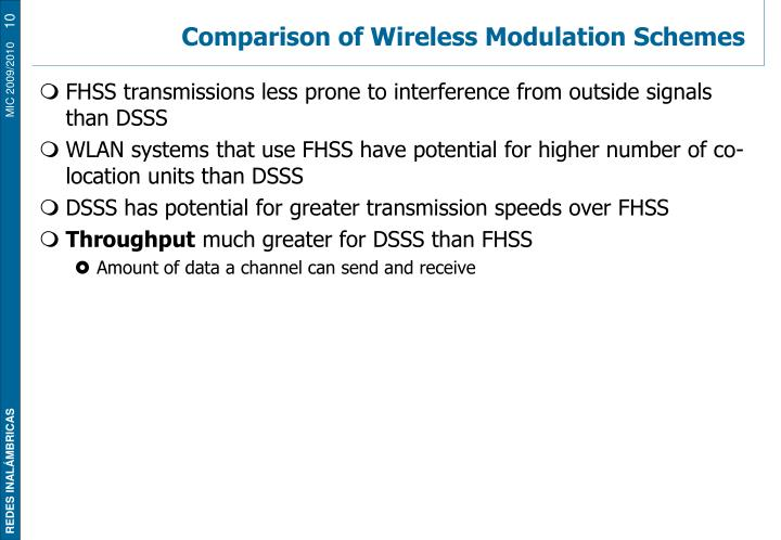Comparison of Wireless Modulation Schemes