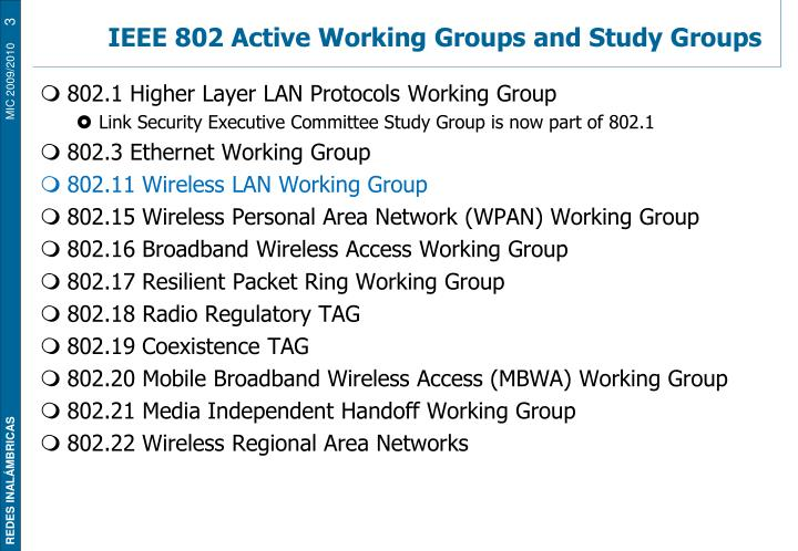 Ieee 802 active working groups and study groups