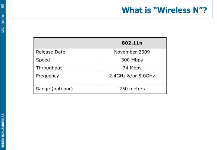 "What is ""Wireless N""?"