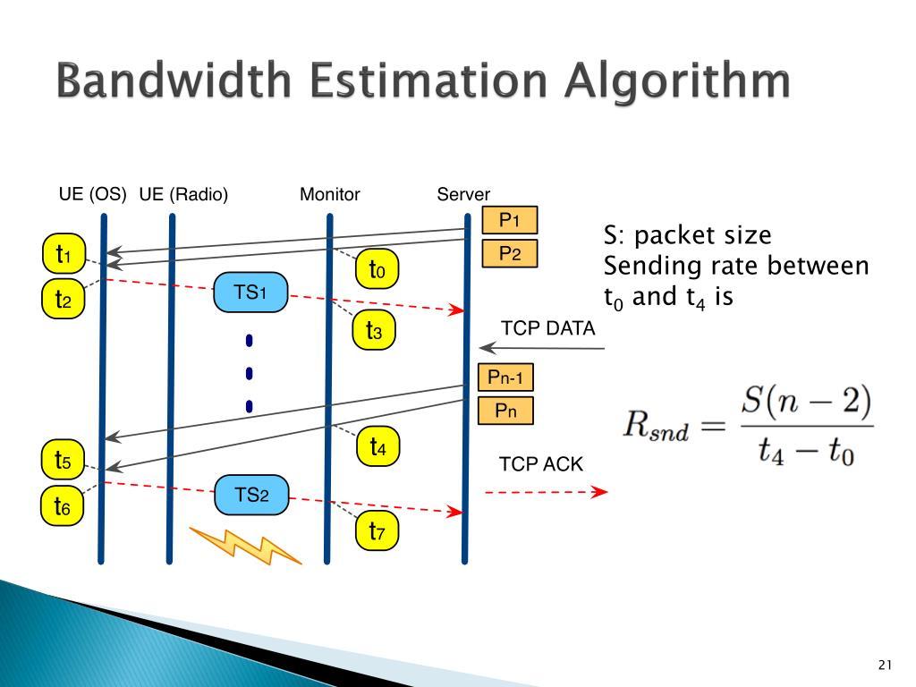 how to calculate average bandwidth utilization