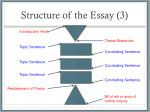 structure of the essay 3