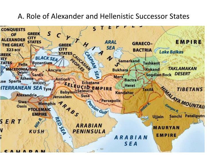 A. Role of Alexander and Hellenistic Successor States