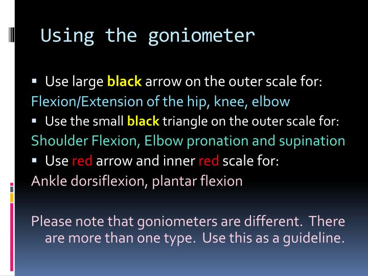 Using the goniometer