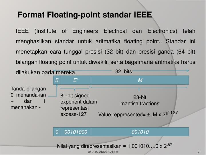 Format Floating-point