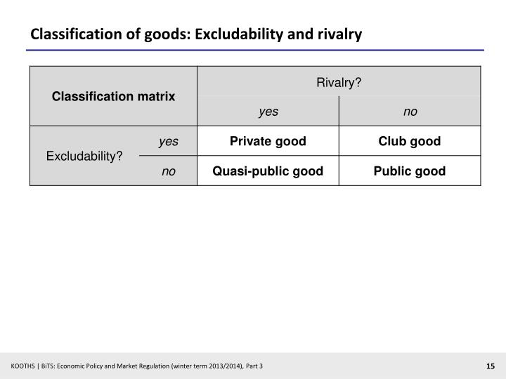 Classification of goods: Excludability and
